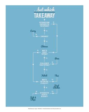 But Which Take-Away? by Stephen Wildish