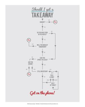 Should I Get a Take-Away? by Stephen Wildish