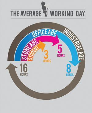 The Average Working day by Stephen Wildish