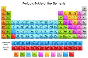 Periodic Table of Elements by stockshoppe