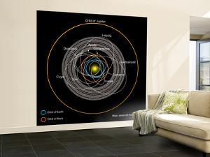 Orbits of Earth-Crossing Asteroids by Stocktrek Images