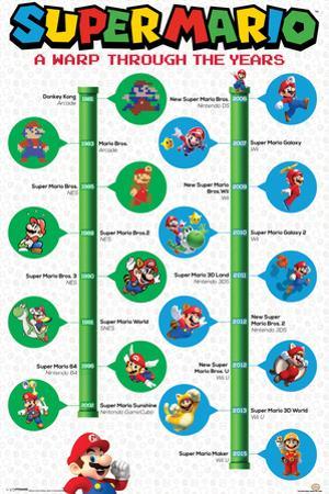 Super Mario- A Warp Through The Years