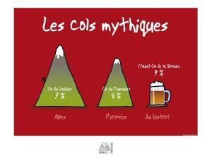 Fondus de montagne - Cols mythiques by Sylvain Bichicchi