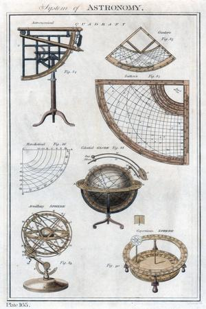 https://imgc.allpostersimages.com/img/posters/system-of-astronomy-c1790_u-L-PTR0YC0.jpg?artPerspective=n