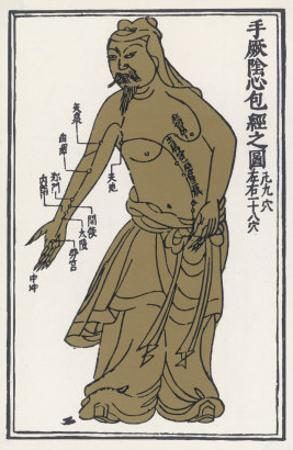 An Ancient Chinese Acupuncture Chart by T'ongjen Tschen Kieou King