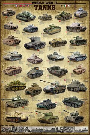 Tanks of WWII Educational Poster