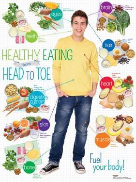 Teen Healthy Eating Head to Toe Poster
