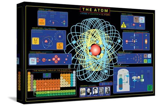 The Atom--Stretched Canvas Print