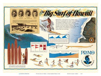 https://imgc.allpostersimages.com/img/posters/the-big-surf-of-hawaii-primo-hawaiian-beer-hawaii-brewing-company_u-L-F94W4K0.jpg?p=0
