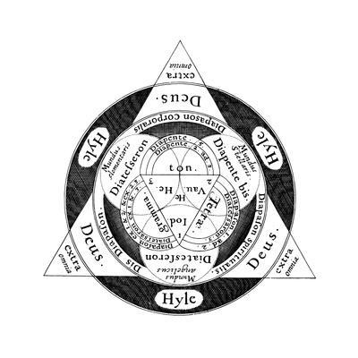 https://imgc.allpostersimages.com/img/posters/the-divine-harmony-of-the-microcosm-and-the-macrososm-c1617_u-L-PTL8IO0.jpg?p=0