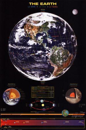 https://imgc.allpostersimages.com/img/posters/the-earth_u-L-EIHEJ0.jpg?artPerspective=n