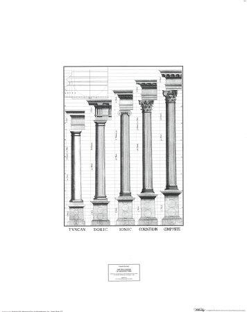 https://imgc.allpostersimages.com/img/posters/the-five-orders-of-architecture_u-L-E6X7V0.jpg?artPerspective=n