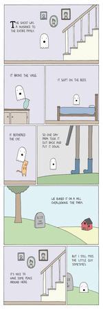 https://imgc.allpostersimages.com/img/posters/the-ghost_u-L-PWKGAK0.jpg?p=0