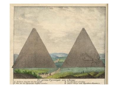 https://imgc.allpostersimages.com/img/posters/the-great-pyramids-of-giza_u-L-P9W1YF0.jpg?p=0
