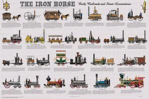 The Iron Horse - Early Railroads and Steam Locomotives Educational Poster