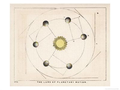 https://imgc.allpostersimages.com/img/posters/the-laws-of-planetary-motion_u-L-ORL4B0.jpg?artPerspective=n