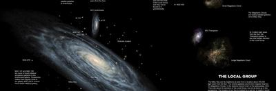 https://imgc.allpostersimages.com/img/posters/the-milky-way-and-the-other-members-of-our-local-group-of-galaxies_u-L-PES1WZ0.jpg?artPerspective=n