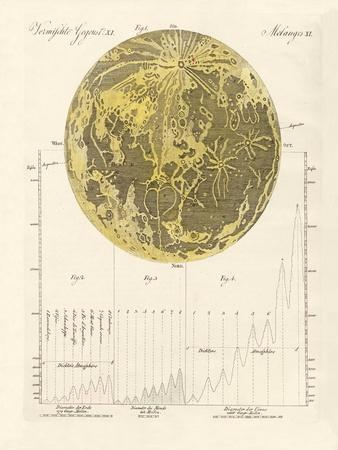 https://imgc.allpostersimages.com/img/posters/the-moon-and-his-mountains_u-L-PVQ5VT0.jpg?artPerspective=n