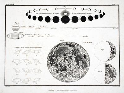 https://imgc.allpostersimages.com/img/posters/the-moon-venus-and-saturn-plate-xxx-1822_u-L-Q1FSB4P0.jpg?artPerspective=n