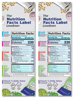 The Nutrition Facts Label Lowdown Poster Set