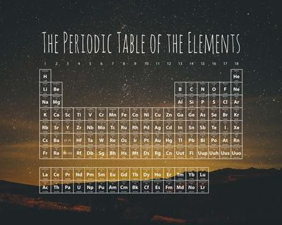 https://imgc.allpostersimages.com/img/posters/the-periodic-table-of-the-elements-night-sky-green_u-L-F92LEO0.jpg?artPerspective=n