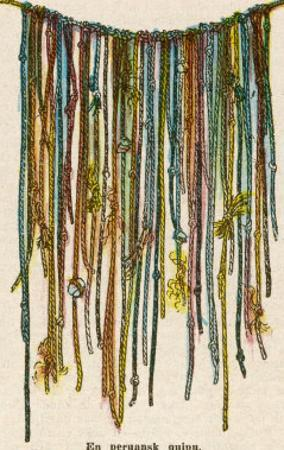 The Quipu Used by the Ancient Peruvians to Record Events Keep Accounts &C