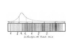 The Solar Spectrum, 1814