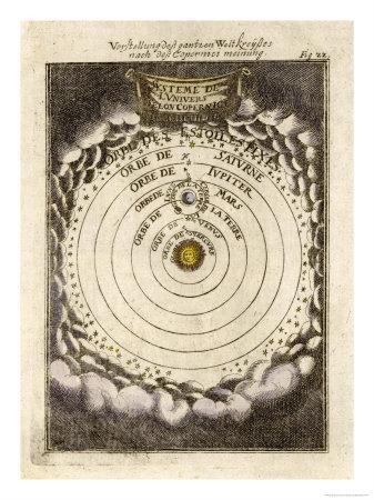 https://imgc.allpostersimages.com/img/posters/the-solar-system-according-to-copernicus_u-L-OW7C80.jpg?artPerspective=n