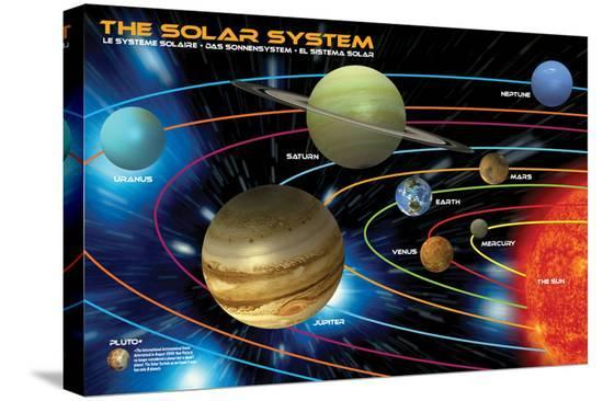 The Solar System for Kids--Stretched Canvas Print