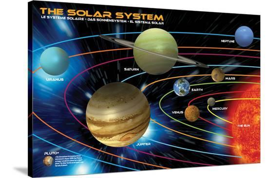 The Solar System for Kids--Stretched Canvas