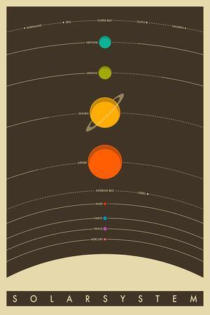 https://imgc.allpostersimages.com/img/posters/the-solar-system_u-L-F794UR0.jpg?artPerspective=n