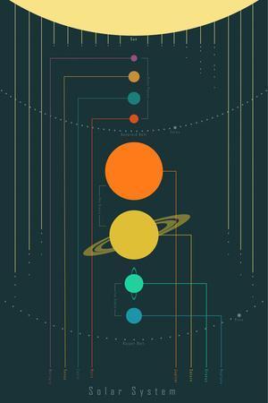 https://imgc.allpostersimages.com/img/posters/the-solar-system_u-L-Q1DB15T0.jpg?p=0