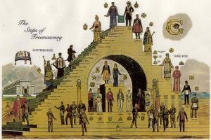The Steps of Freemasonry