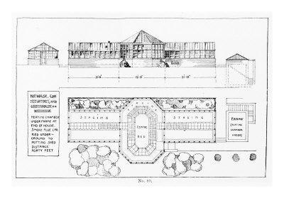 Heating System for Hothouse, Conservatory and Greenhouse, from 'The Art and Craft of Garden Making'