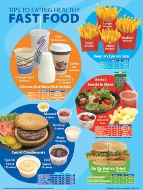 Tips to Eating Healthy Fast Food Poster