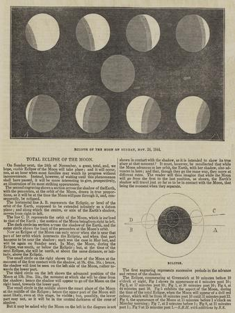 https://imgc.allpostersimages.com/img/posters/total-eclipse-of-the-moon_u-L-PW0MS60.jpg?artPerspective=n