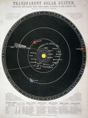 Transparent Solar System, Educational Plate, C1857