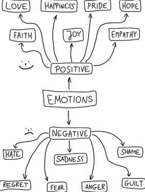 Emotions by Tupungato