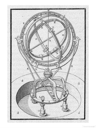 https://imgc.allpostersimages.com/img/posters/tycho-brahe-s-astrolabe_u-L-OW1SG0.jpg?artPerspective=n