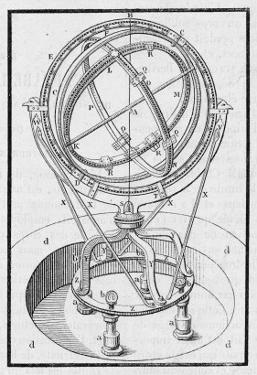Tycho-Brahe's Astrolabe