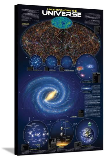 Understanding the Universe--Stretched Canvas Print