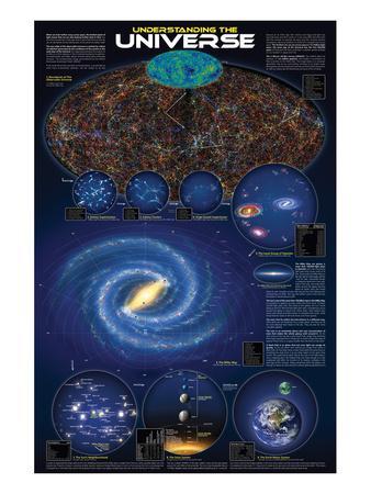 https://imgc.allpostersimages.com/img/posters/understanding-the-universe_u-L-F77TOE0.jpg?artPerspective=n