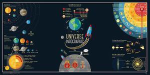 Universe- Infographics