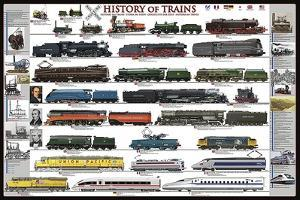 History of Trains by Unknown