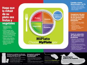 USDA MyPlate Spanish