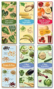 Vegetable Subgroup Educational Laminated Poster Set