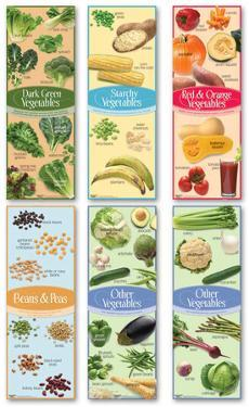 Vegetable Subgroup Educational Laminated Poster Set