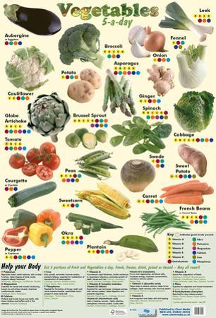 Vegetables - 5 A Day