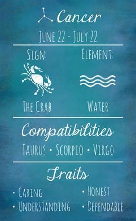 Cancer Zodiac Sign by Veruca Salt