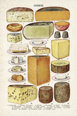 https://imgc.allpostersimages.com/img/posters/vintage-cheese_u-L-F8X4WY0.jpg?p=0